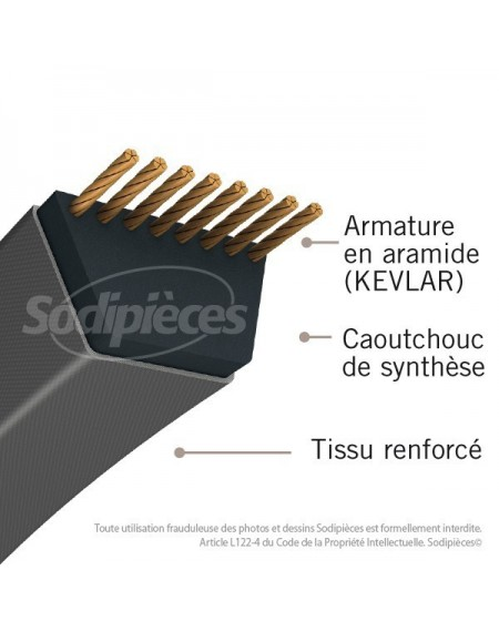 Diode pour B&S